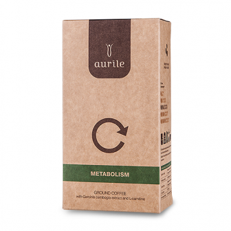 Metabolism Ground Coffee